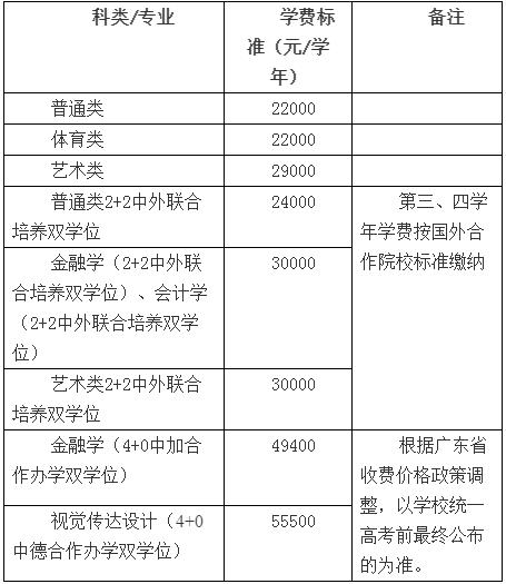 北京师范大学珠海分校招生简章