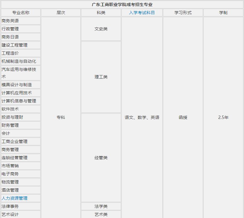 广东工商职业技术大学成考招生简章