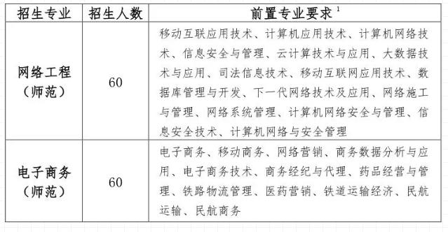 关于华南师范大学汇总公布2020我省高等教育自学考试  主考学校助学计划的通知