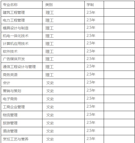 广东南方职业学院成人大专招生简章