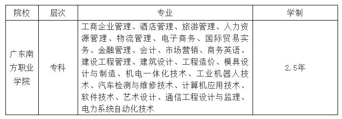 广东南方职业学院2020成人高等教育考试信息
