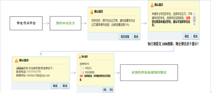华南理工大学关于2021秋季学期网络教育本科毕业论文(设计)预约的通知